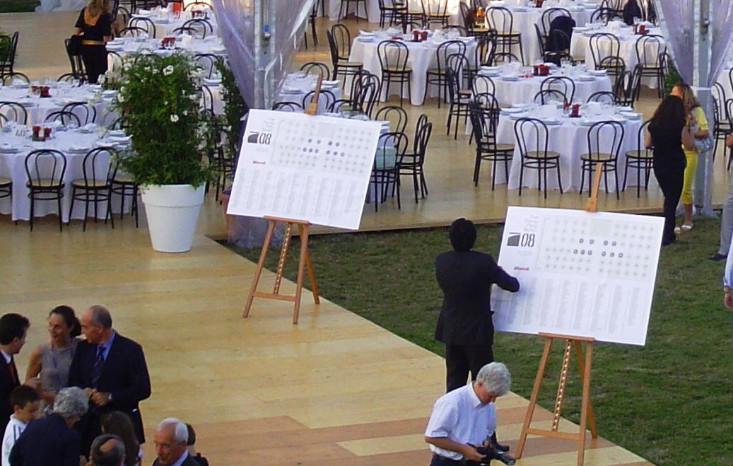 Accessori vari pesaro feste for Cavalletto pittore